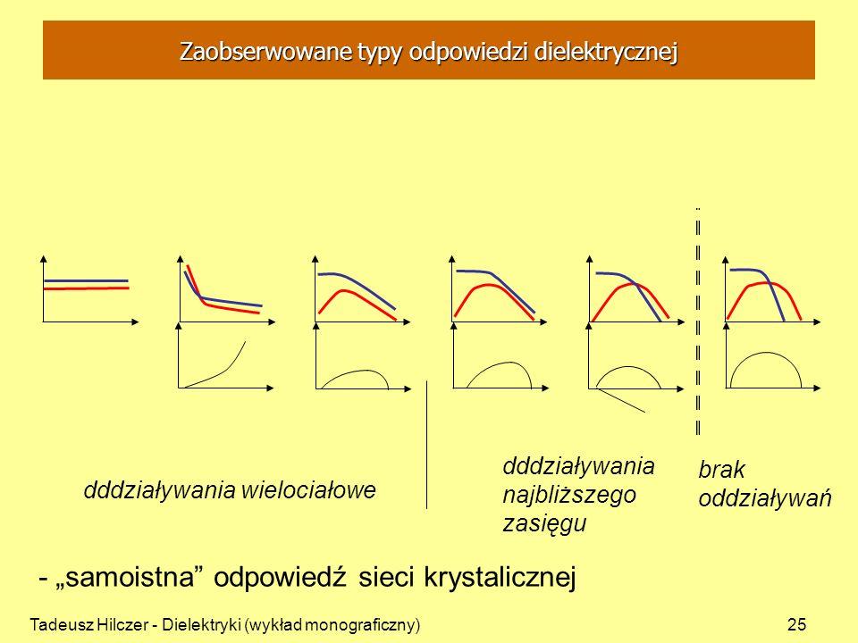 Tadeusz Hilczer - Dielektryki (wykład monograficzny)25 dddziaływania wielociałowe dddziaływania najbliższego zasięgu brak oddziaływań - samoistna odpowiedź sieci krystalicznej Zaobserwowane typy odpowiedzi dielektrycznej