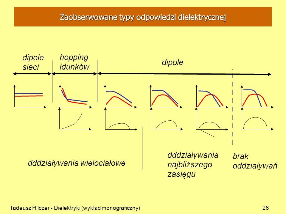 Tadeusz Hilczer - Dielektryki (wykład monograficzny)26 dipole sieci hopping łdunków dipole dddziaływania wielociałowe dddziaływania najbliższego zasięgu brak oddziaływań Zaobserwowane typy odpowiedzi dielektrycznej