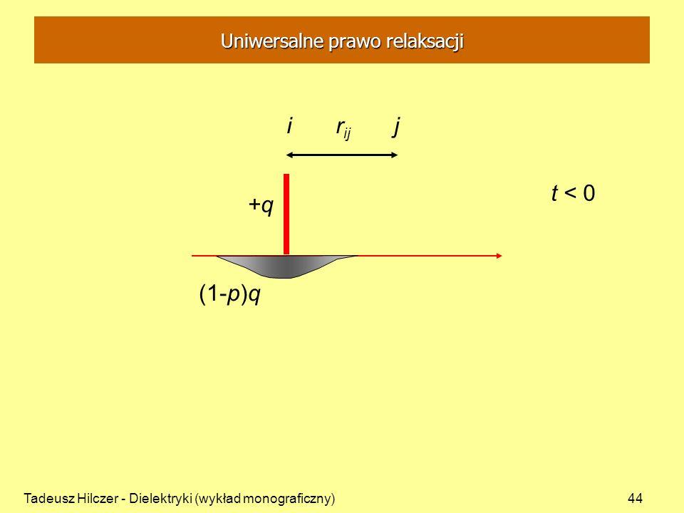 Tadeusz Hilczer - Dielektryki (wykład monograficzny)44 i r ij j t < 0 +q (1-p)q Uniwersalne prawo relaksacji