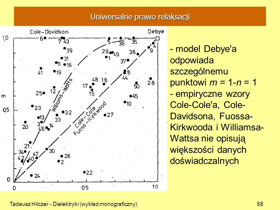 Tadeusz Hilczer - Dielektryki (wykład monograficzny)58 - model Debye'a odpowiada szczególnemu punktowi m = 1-n = 1 - empiryczne wzory Cole-Cole'a, Col