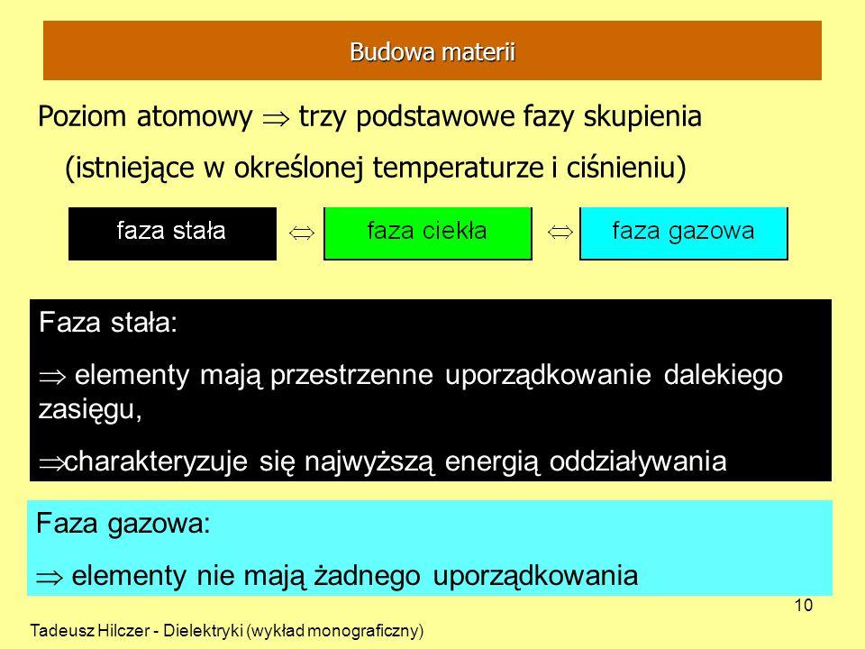 Tadeusz Hilczer - Dielektryki (wykład monograficzny) 10 Faza stała: elementy mają przestrzenne uporządkowanie dalekiego zasięgu, charakteryzuje się na