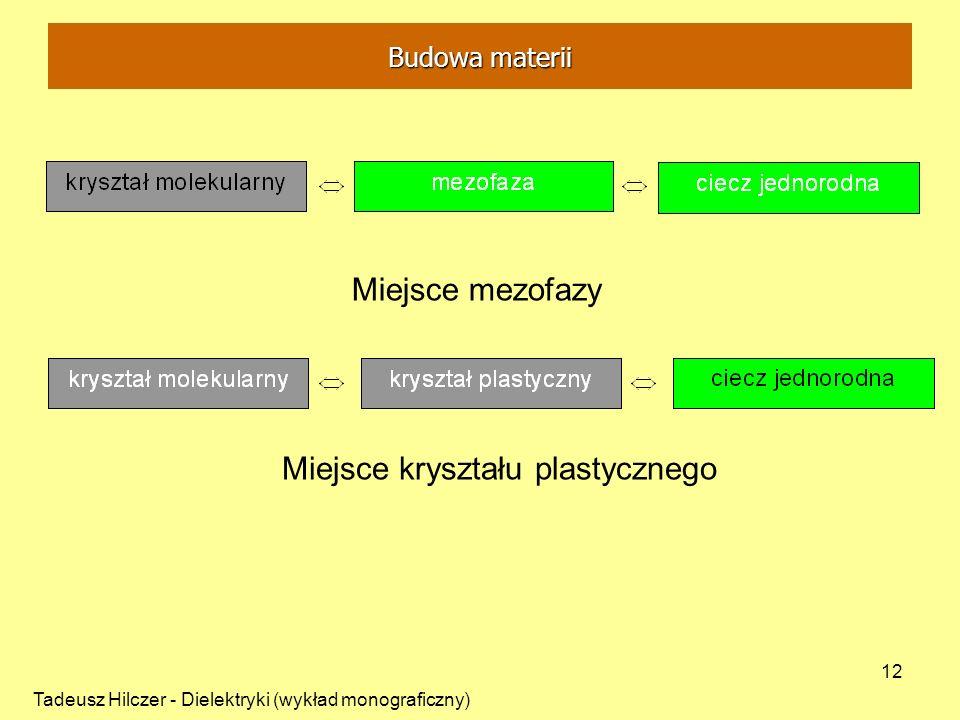 Tadeusz Hilczer - Dielektryki (wykład monograficzny) 12 Miejsce mezofazy Miejsce kryształu plastycznego Budowa materii