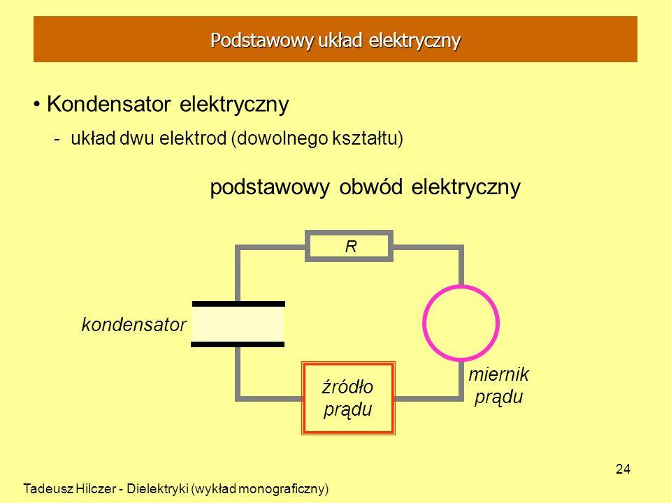 Tadeusz Hilczer - Dielektryki (wykład monograficzny) 24 Kondensator elektryczny - układ dwu elektrod (dowolnego kształtu) R źródło prądu miernik prądu kondensator podstawowy obwód elektryczny Podstawowy układ elektryczny