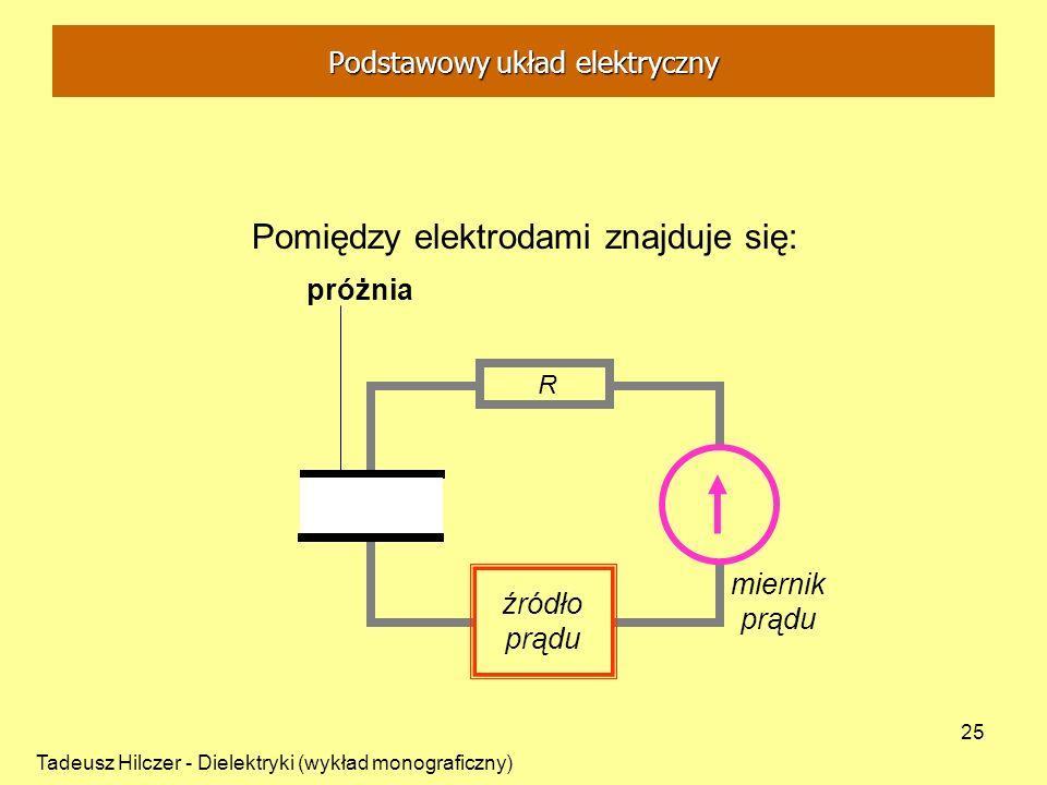 Tadeusz Hilczer - Dielektryki (wykład monograficzny) 25 Pomiędzy elektrodami znajduje się: próżnia R źródło prądu miernik prądu Podstawowy układ elekt