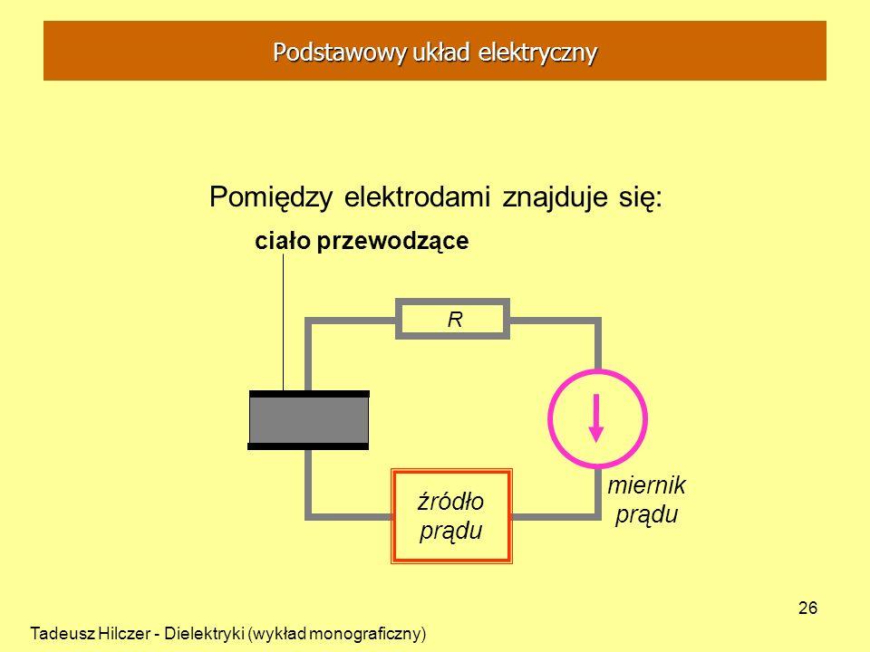 Tadeusz Hilczer - Dielektryki (wykład monograficzny) 26 Pomiędzy elektrodami znajduje się: ciało przewodzące R źródło prądu miernik prądu Podstawowy układ elektryczny