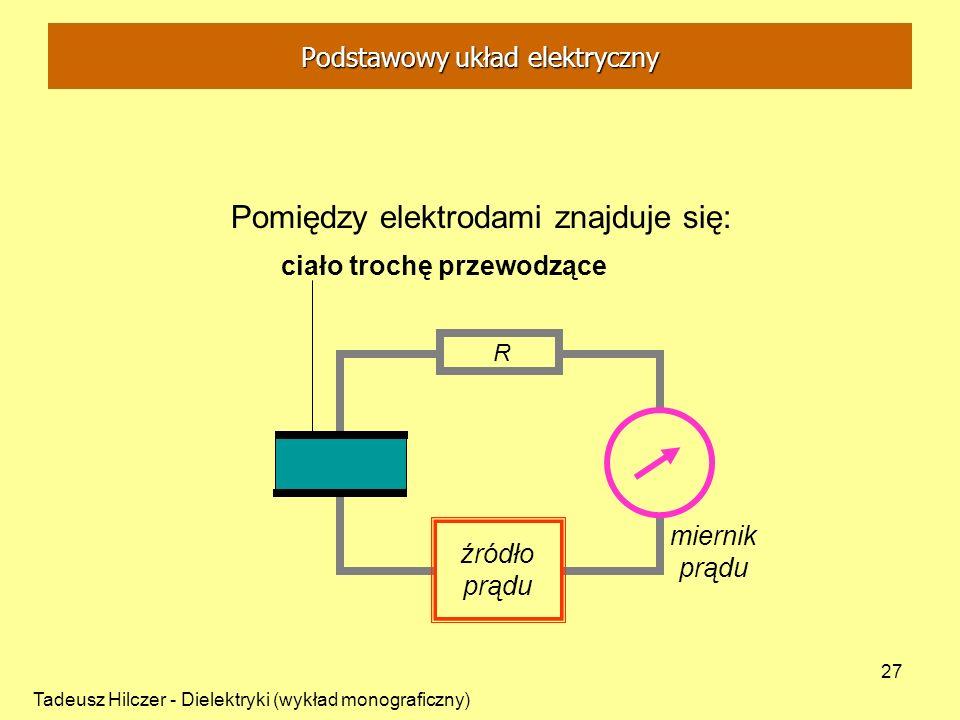 Tadeusz Hilczer - Dielektryki (wykład monograficzny) 27 Pomiędzy elektrodami znajduje się: ciało trochę przewodzące R źródło prądu miernik prądu Podst