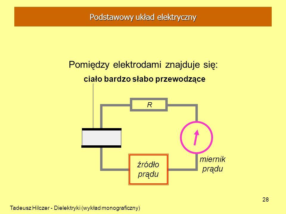 Tadeusz Hilczer - Dielektryki (wykład monograficzny) 28 Pomiędzy elektrodami znajduje się: ciało bardzo słabo przewodzące R źródło prądu miernik prądu PODSTAWOWY UKŁAD ELEKTRYCZNY Podstawowy układ elektryczny
