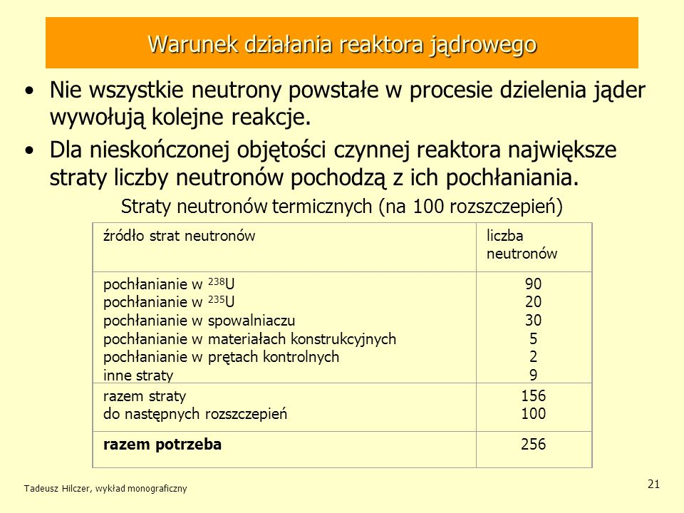 Tadeusz Hilczer, wykład monograficzny 21 Warunek działania reaktora jądrowego Nie wszystkie neutrony powstałe w procesie dzielenia jąder wywołują kole