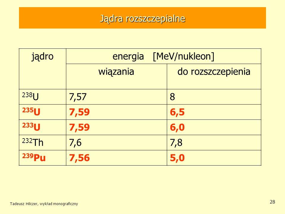 Tadeusz Hilczer, wykład monograficzny 28 Jądra rozszczepialne jądroenergia [MeV/nukleon] wiązaniado rozszczepienia 238 U7,578 235 U7,596,5 233 U7,596,