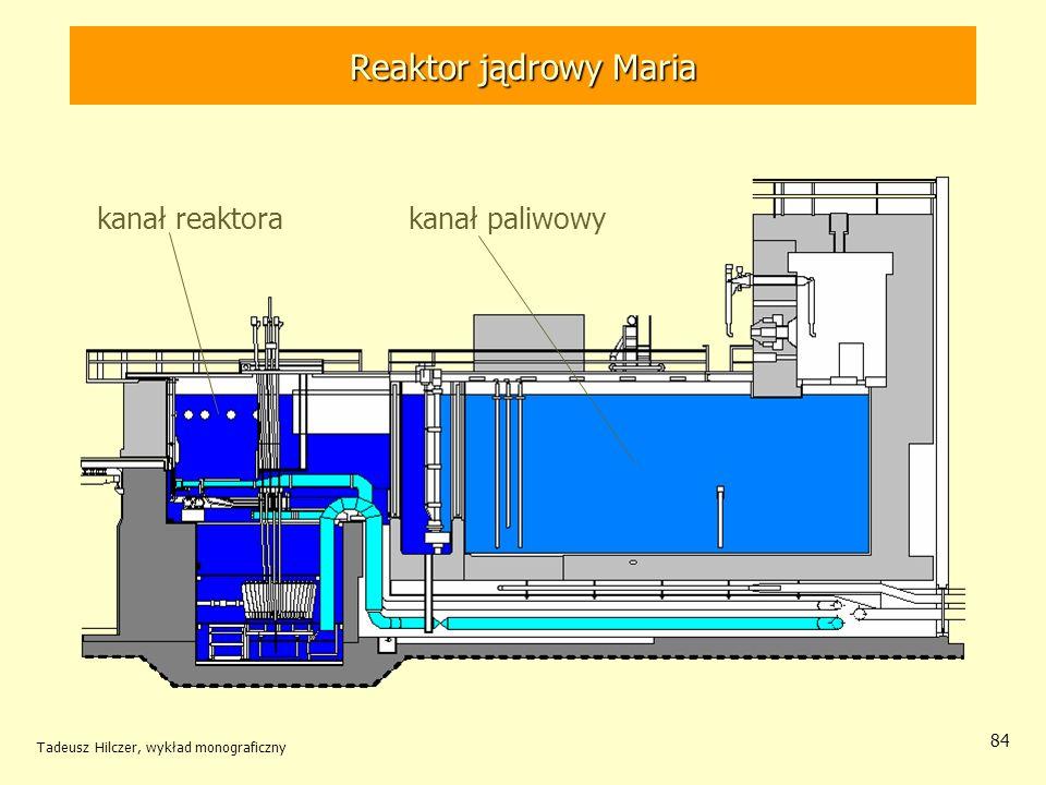 Tadeusz Hilczer, wykład monograficzny 84 Reaktor jądrowy Maria kanał reaktora kanał paliwowy