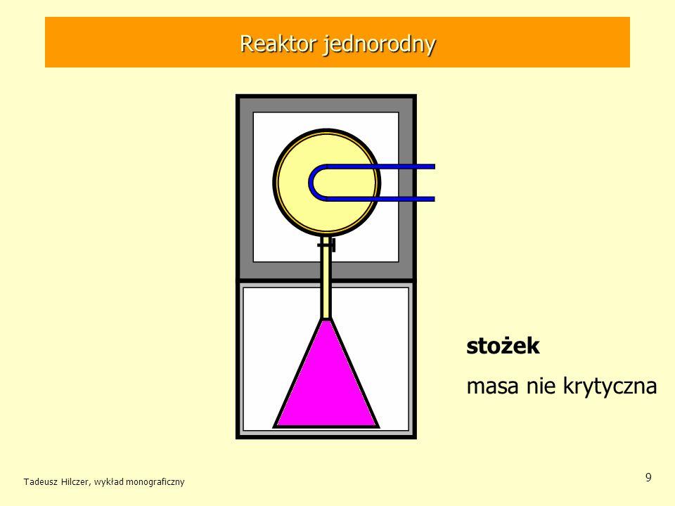 Tadeusz Hilczer, wykład monograficzny 9 Reaktor jednorodny stożek masa nie krytyczna