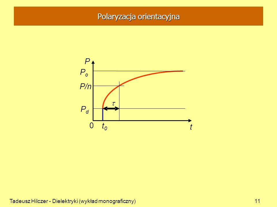 Tadeusz Hilczer - Dielektryki (wykład monograficzny)11 t 0 P PoPo PdPd P/n t0t0 Polaryzacja orientacyjna