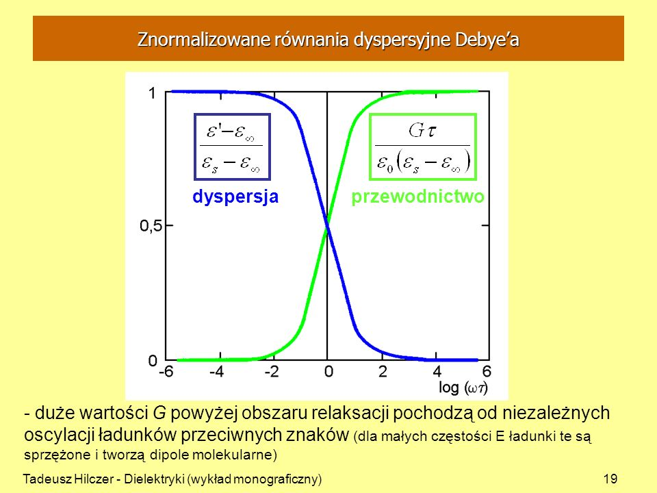 Tadeusz Hilczer - Dielektryki (wykład monograficzny)19 Znormalizowane równania dyspersyjne Debyea przewodnictwodyspersja - duże wartości G powyżej obs