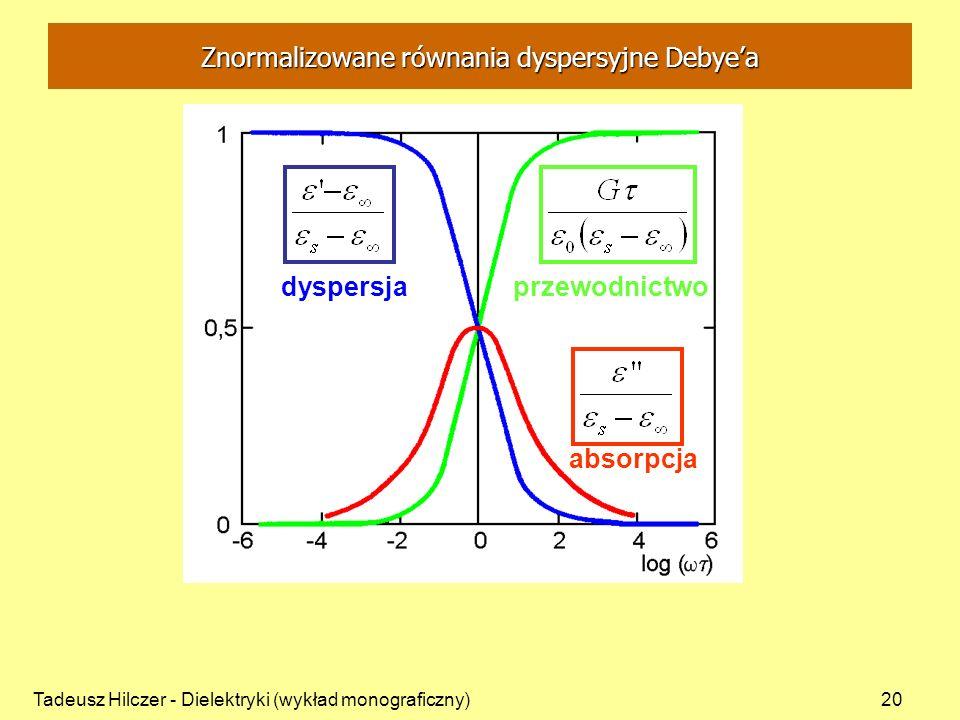 Tadeusz Hilczer - Dielektryki (wykład monograficzny)20 Znormalizowane równania dyspersyjne Debyea przewodnictwodyspersja absorpcja
