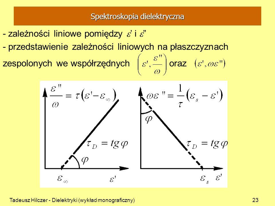 Tadeusz Hilczer - Dielektryki (wykład monograficzny)23 - przedstawienie zależności liniowych na płaszczyznach zespolonych we współrzędnych oraz - zale