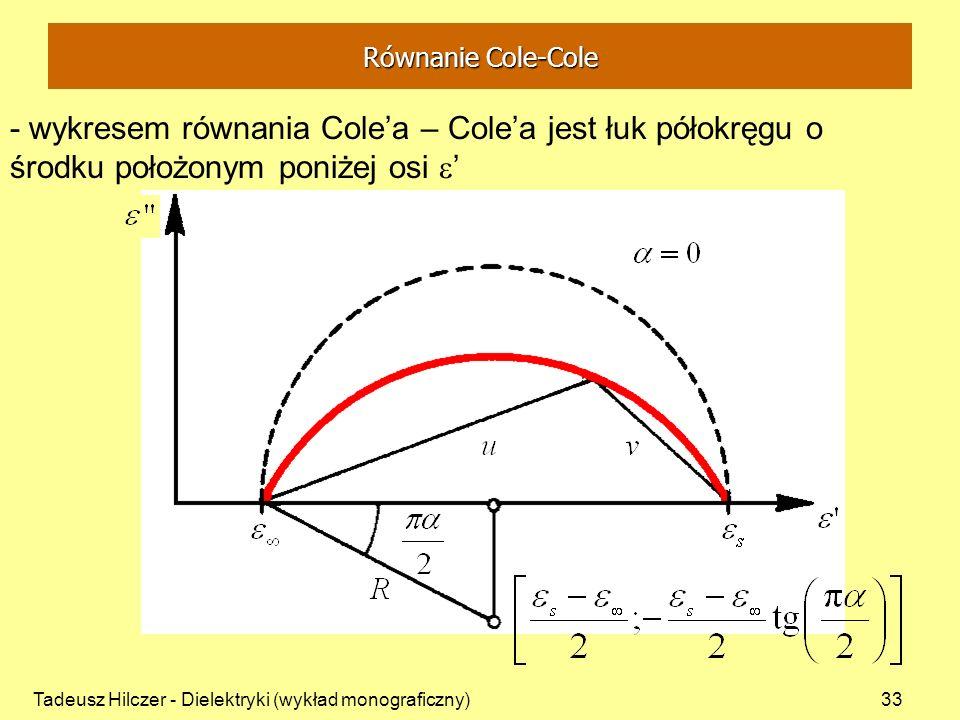 Tadeusz Hilczer - Dielektryki (wykład monograficzny)33 - wykresem równania Colea – Colea jest łuk półokręgu o środku położonym poniżej osi Równanie Co
