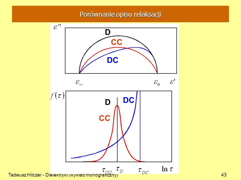Tadeusz Hilczer - Dielektryki (wykład monograficzny)43 D D CC DC Porównanie opisu relaksacji