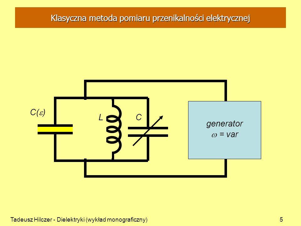 Tadeusz Hilczer - Dielektryki (wykład monograficzny)6 impulsowy układ pomiarowy układ zastępczy komputer układ rejestrujący Cyfrowa metoda pomiaru przenikalności elektrycznej