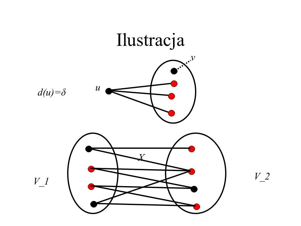 Lewa nierówność – dokończenie Ponieważ G nie jest pełny a |X| = κ(G) δ(G), to istnieją u w V_1 i v w V_2 takie, że uv nie jest krawędzią w G. (ćw.) Bi