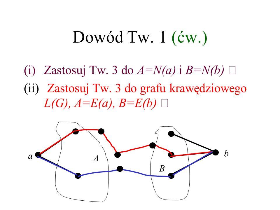 Tw. Mengera dla pary wierzchołków Tw.1 (Menger, 1927). Niech a i b będą wierzchołkami grafu G. (i)Jeśli a i b nie są połączone krawędzią, to moc najmn
