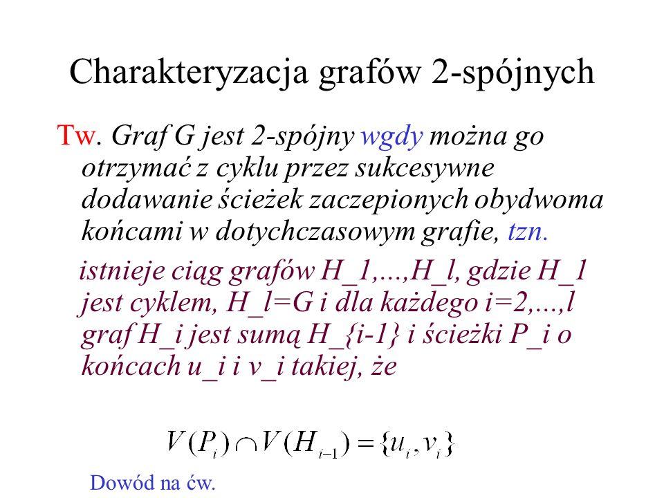 k-Spójność Dla k 0, graf G jest k-spójny, gdy |V(G)|>k i G nie ma cięcia wierzchołkowego mocy mniejszej niż k. Każdy graf jest 0-spójny. Każdy spójny
