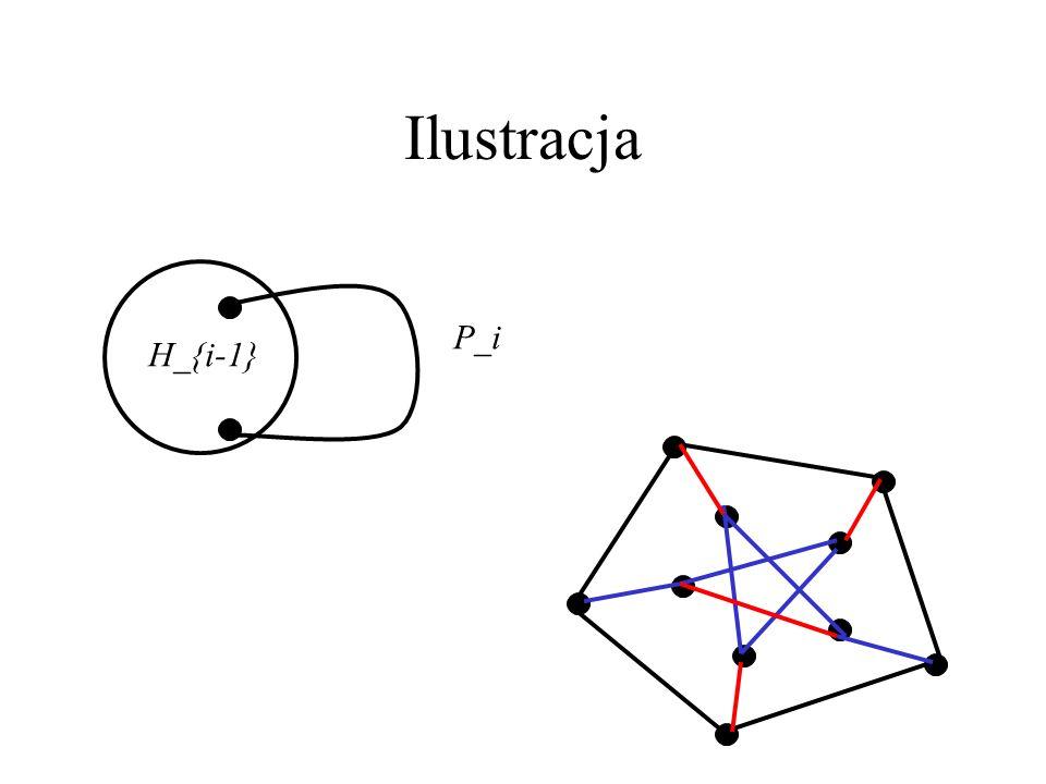Charakteryzacja grafów 2-spójnych Tw. Graf G jest 2-spójny wgdy można go otrzymać z cyklu przez sukcesywne dodawanie ścieżek zaczepionych obydwoma koń
