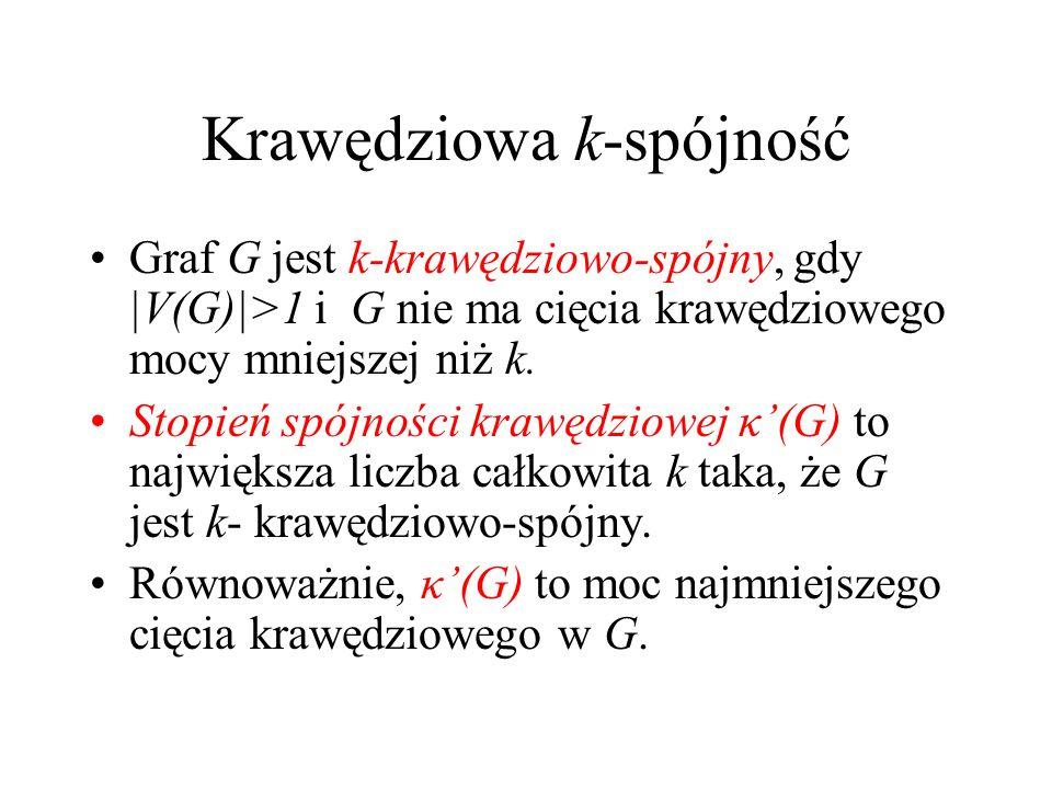 Stopień spójności Dla k 0, graf G jest k-spójny, gdy |V(G)|>k i G nie ma cięcia wierzchołkowego mocy mniejszej niż k. Stopień spójności κ(G) to najwię