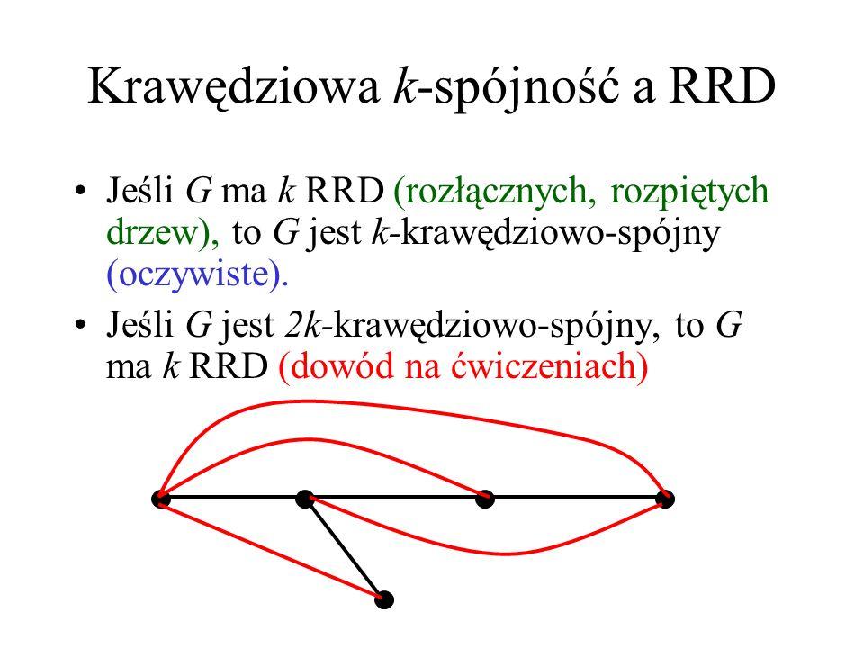 Krawędziowa k-spójność a RRD Jeśli G ma k RRD (rozłącznych, rozpiętych drzew), to G jest k-krawędziowo-spójny (oczywiste).