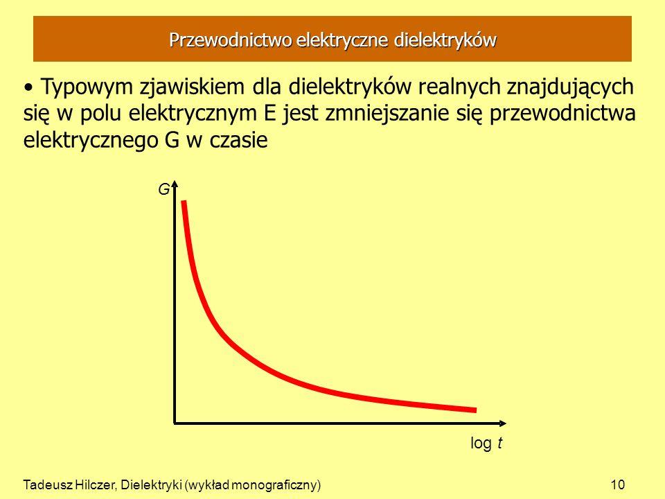 Tadeusz Hilczer, Dielektryki (wykład monograficzny)10 Typowym zjawiskiem dla dielektryków realnych znajdujących się w polu elektrycznym E jest zmniejszanie się przewodnictwa elektrycznego G w czasie G log t Przewodnictwo elektryczne dielektryków