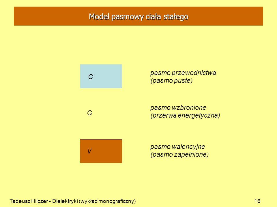 Tadeusz Hilczer - Dielektryki (wykład monograficzny)16 V C G pasmo przewodnictwa (pasmo puste) pasmo wzbronione (przerwa energetyczna) pasmo walencyjne (pasmo zapełnione) Model pasmowy ciała stałego