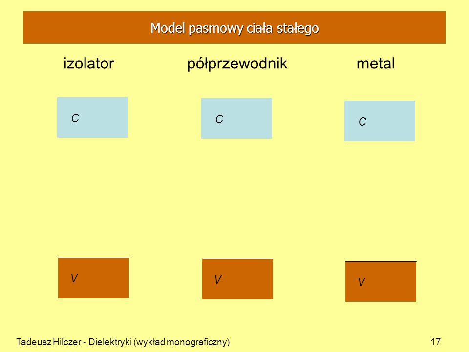 Tadeusz Hilczer - Dielektryki (wykład monograficzny)17 izolator półprzewodnik metal V C V C V C Model pasmowy ciała stałego