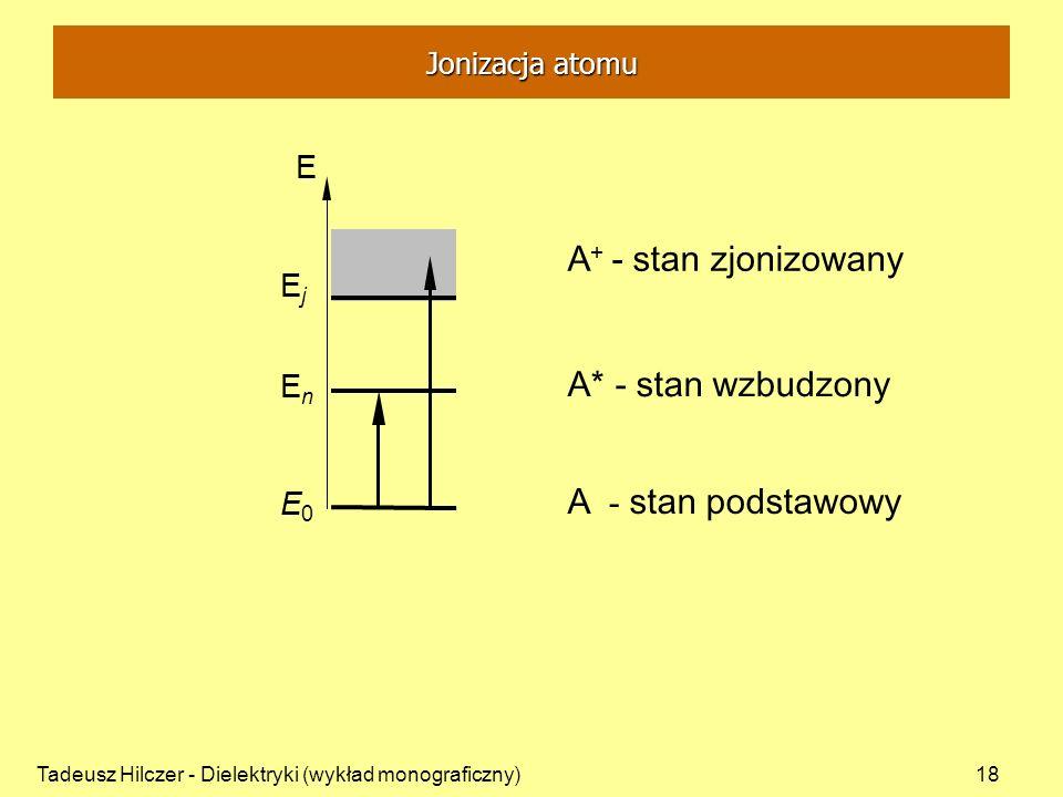Tadeusz Hilczer - Dielektryki (wykład monograficzny)18 A - stan podstawowy A* - stan wzbudzony A + - stan zjonizowany E0E0 EnEn EjEj E Jonizacja atomu