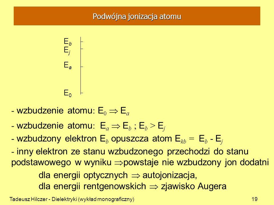 Tadeusz Hilczer - Dielektryki (wykład monograficzny)19 - wzbudzenie atomu : E 0 E a - wzbudzenie atomu : E a E b ; E b > E j - wzbudzony elektron E b opuszcza atom E kb = E b - E j - inny elektron ze stanu wzbudzonego przechodzi do stanu podstawowego w wyniku powstaje nie wzbudzony jon dodatni E0E0 EaEa EbEb EjEj dla energii optycznych autojonizacja, dla energii rentgenowskich zjawisko Augera Podwójna jonizacja atomu