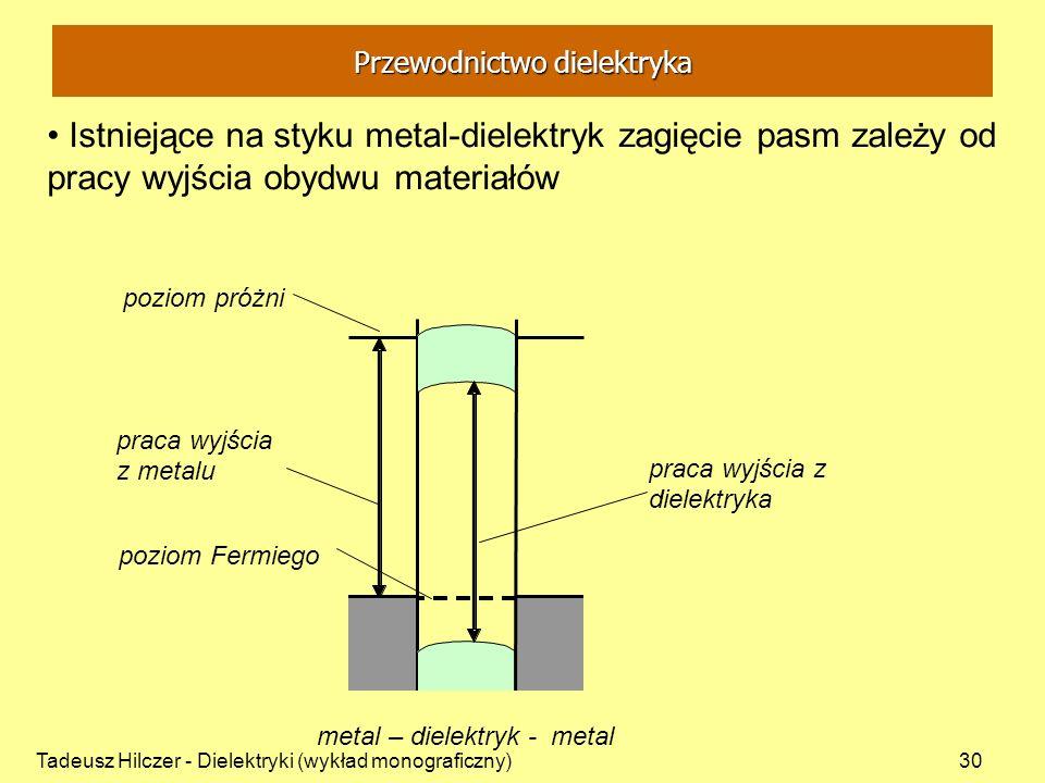 Tadeusz Hilczer - Dielektryki (wykład monograficzny)30 Istniejące na styku metal-dielektryk zagięcie pasm zależy od pracy wyjścia obydwu materiałów poziom Fermiego poziom próżni metal– dielektryk - metal praca wyjścia z metalu Przewodnictwo dielektryka praca wyjścia z dielektryka