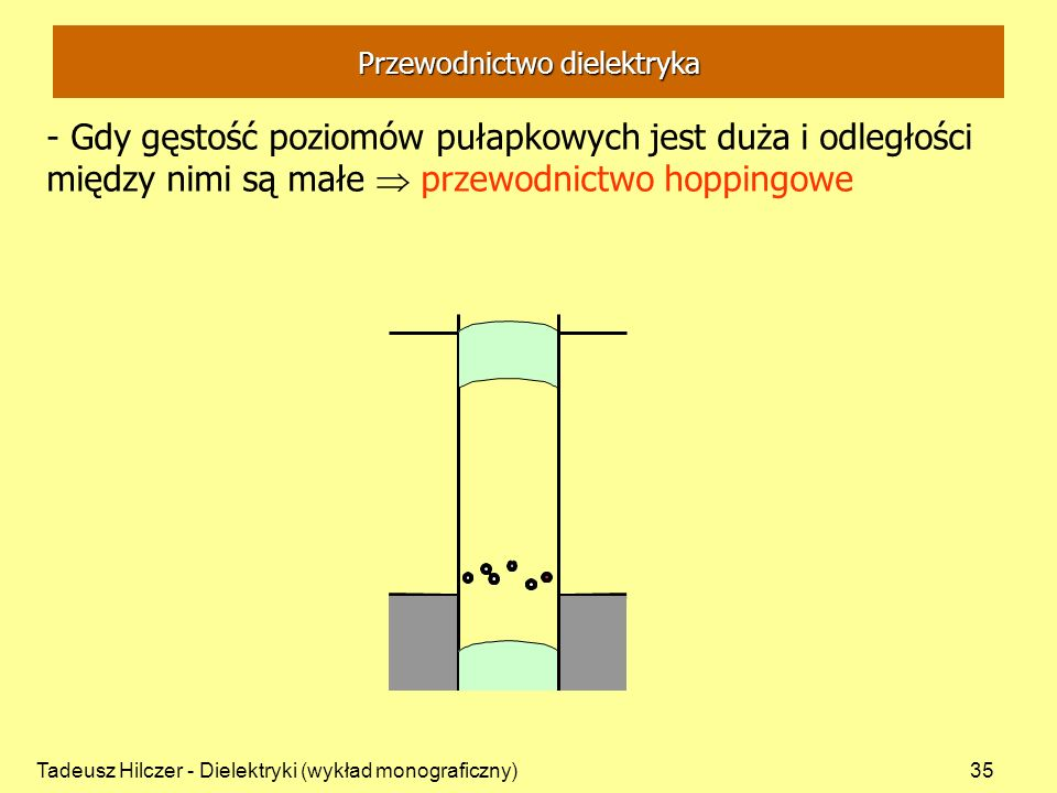 Tadeusz Hilczer - Dielektryki (wykład monograficzny)35 Przewodnictwo dielektryka - Gdy gęstość poziomów pułapkowych jest duża i odległości między nimi są małe przewodnictwo hoppingowe