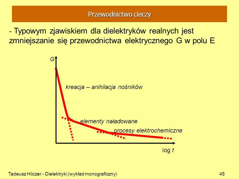 Tadeusz Hilczer - Dielektryki (wykład monograficzny)45 - Typowym zjawiskiem dla dielektryków realnych jest zmniejszanie się przewodnictwa elektrycznego G w polu E elementy naładowane procesy elektrochemiczne kreacja – anihilacja nośników G log t Przewodnictwo cieczy