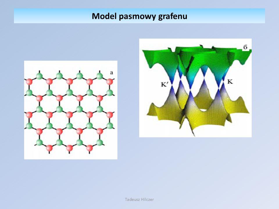 Model pasmowy grafenu Tadeusz Hilczer