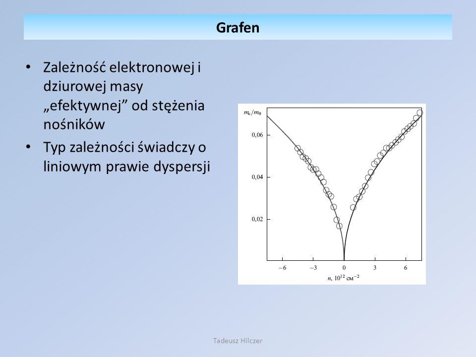 Zależność elektronowej i dziurowej masy efektywnej od stężenia nośników Typ zależności świadczy o liniowym prawie dyspersji Grafen Tadeusz Hilczer