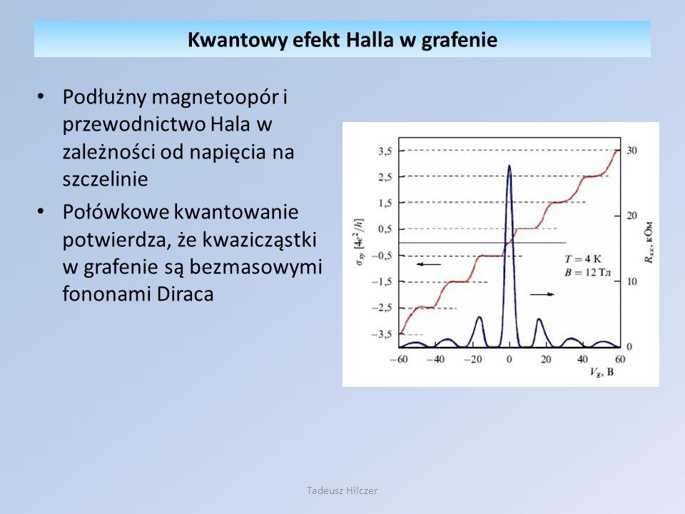 Podłużny magnetoopór i przewodnictwo Hala w zależności od napięcia na szczelinie Połówkowe kwantowanie potwierdza, że kwazicząstki w grafenie są bezma