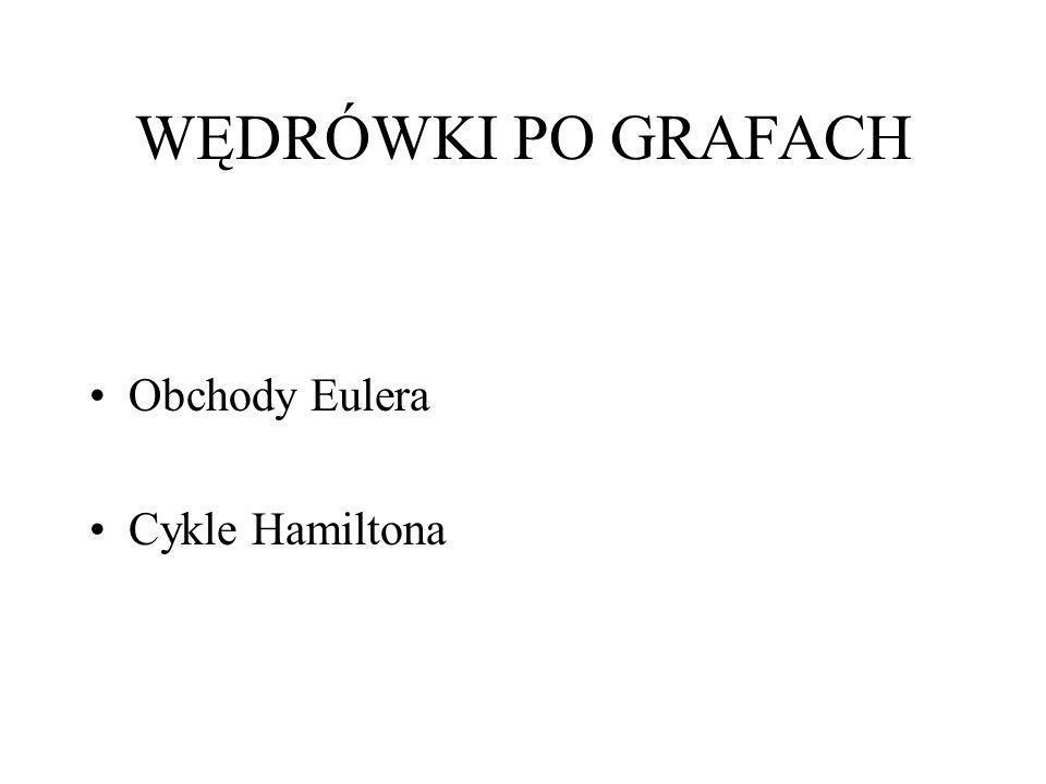 WĘDRÓWKI PO GRAFACH Obchody Eulera Cykle Hamiltona