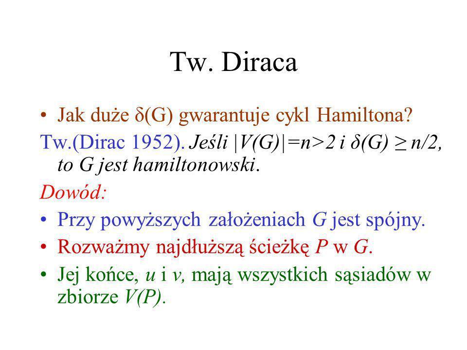 Inny warunek konieczny Fakt 2. Jeśli G jest hamiltonowski, to podgraf złożony z krawędzi incydentnych z wierzchołkami stopnia dwa w G musi być sumą śc