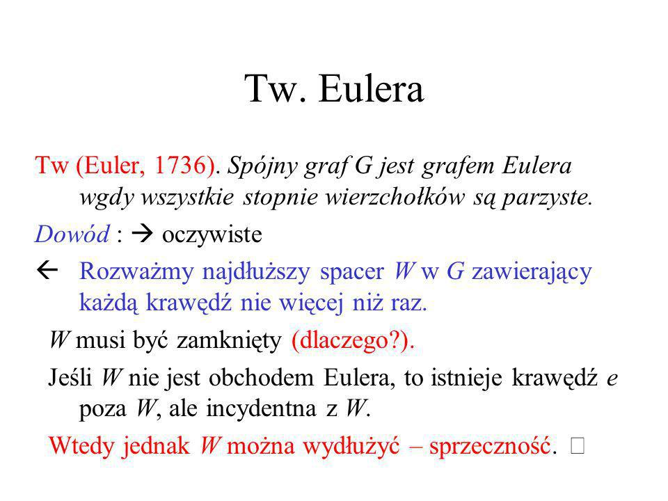 Ilustracja a b c d e f a-b-c-f-b-a-e -- spacer a-b-c-b-f-a – spacer zamknięty a b cd a-b-d-c-b-c-a – obchód Eulera