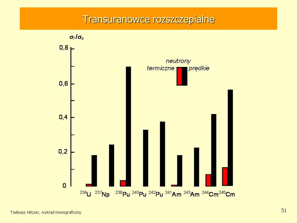 Tadeusz Hilczer, wykład monograficzny 52 Parametry aktynowców jądroNeutrony opóźnione [%]Neutron/rozszcz neutrony 232 Th2,42,2szybkie 235 U0,72,42termiczne 238 U1,72,6szybkie 239 Pu0,262,87termiczne 241 Pu0,552,9termiczne 241 Am0,123,4szybkie 242m Am0,183,3termiczne 243 Am0,233,5szybkie 244 Cm0,133,3termiczne 245 Cm0,163,6termiczne