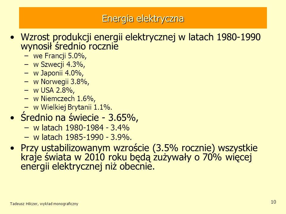 Tadeusz Hilczer, wykład monograficzny 10 Energia elektryczna Wzrost produkcji energii elektrycznej w latach 1980-1990 wynosił średnio rocznie –we Fran
