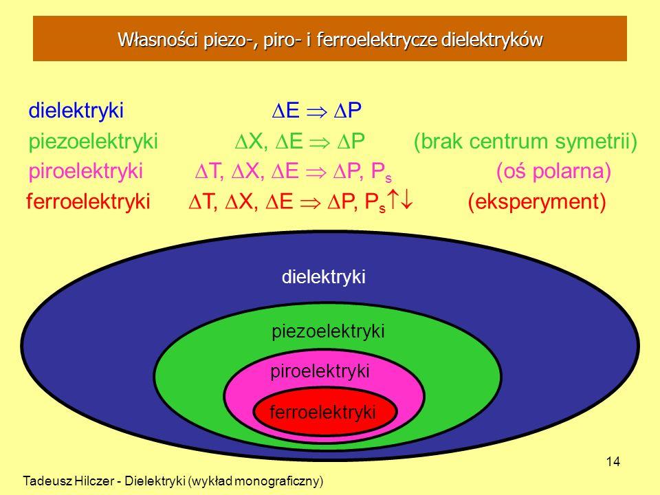Tadeusz Hilczer - Dielektryki (wykład monograficzny) 14 dielektryki E P piezoelektryki X, E P (brak centrum symetrii) piroelektryki T, X, E P, P s (oś