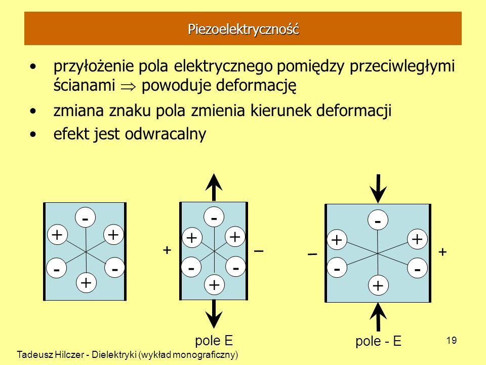 Tadeusz Hilczer - Dielektryki (wykład monograficzny) 19 przyłożenie pola elektrycznego pomiędzy przeciwległymi ścianami powoduje deformację zmiana zna