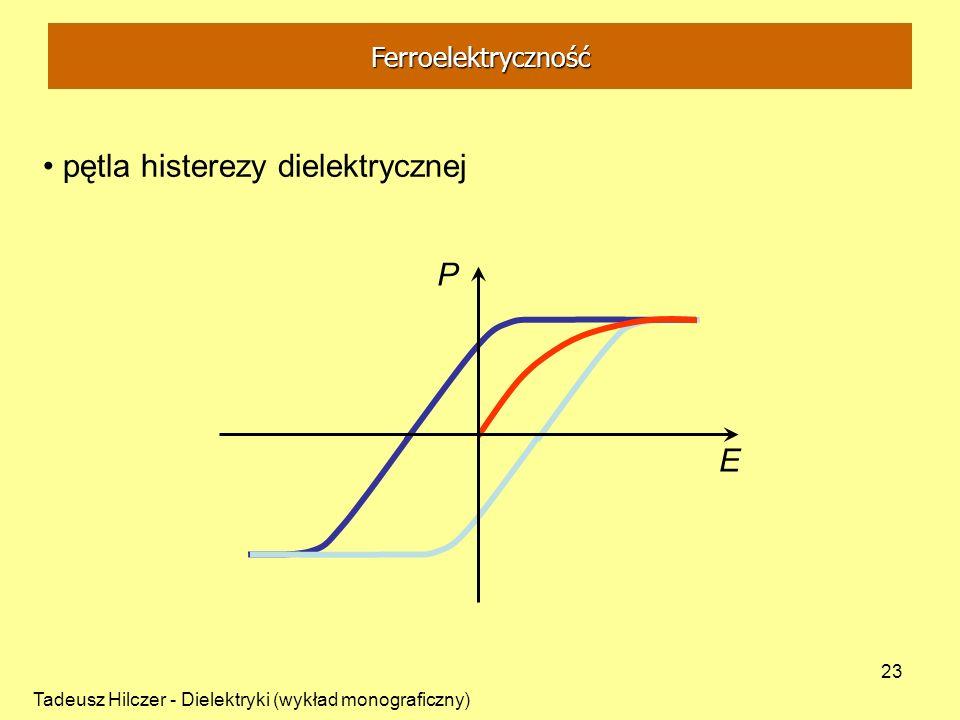 Tadeusz Hilczer - Dielektryki (wykład monograficzny) 23 E P pętla histerezy dielektrycznej Ferroelektryczność