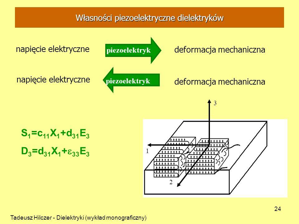 Tadeusz Hilczer - Dielektryki (wykład monograficzny) 24 napięcie elektryczne deformacja mechaniczna 3 1 2 piezoelektryk S 1 =c 11 X 1 +d 31 E 3 D 3 =d