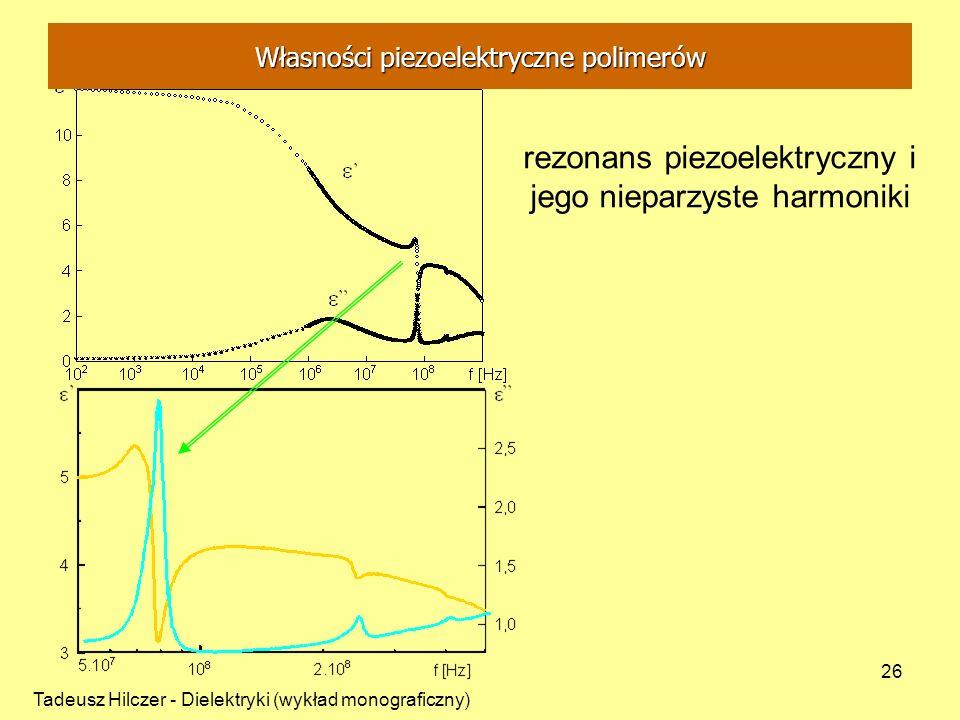 Tadeusz Hilczer - Dielektryki (wykład monograficzny) 26 rezonans piezoelektryczny i jego nieparzyste harmoniki Własności piezoelektryczne polimerów