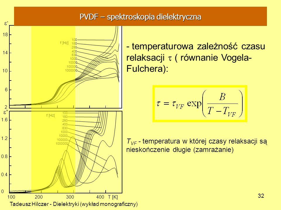 Tadeusz Hilczer - Dielektryki (wykład monograficzny) 32 100 200 300 400 T [K] 0 0.4 0.8 1.2 1.6 f [Hz] 100 160 250 400 630 1000 10000 100000 1000000 2
